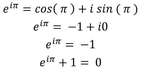 """Pi And Its Role in The """"Most Beautiful Formula in Mathematics"""""""